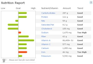 Calorie Count_Nutrition Report